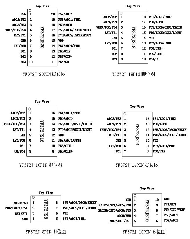 YF372J引脚图