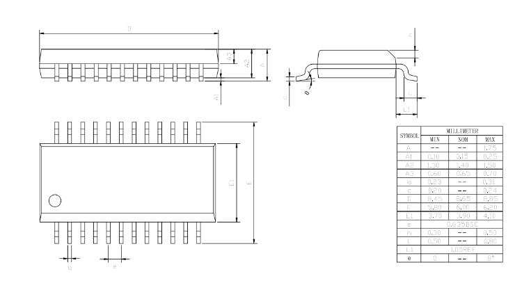 NY8B072ESSOP24封装定义图