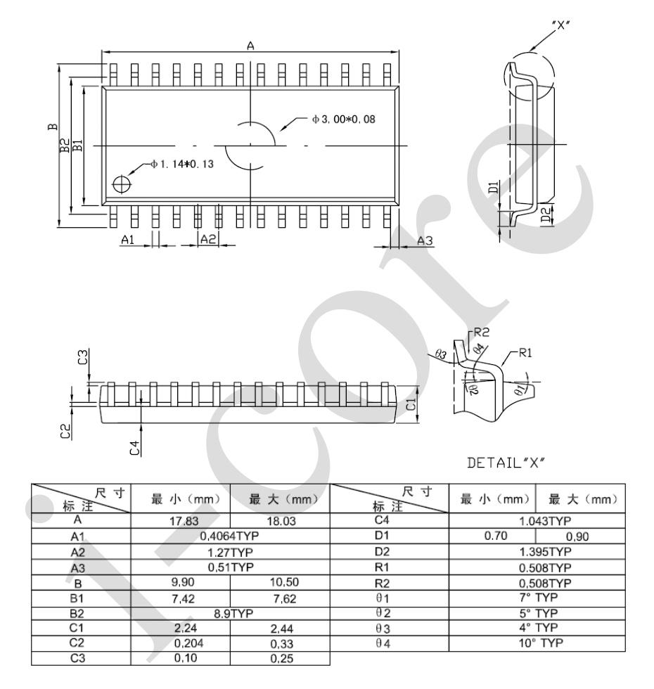 SOP28外形图与封装尺寸