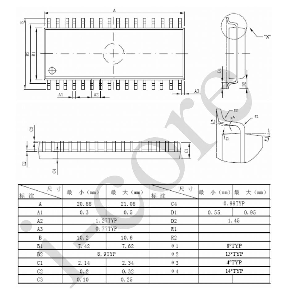 SOP32外形图与封装尺寸