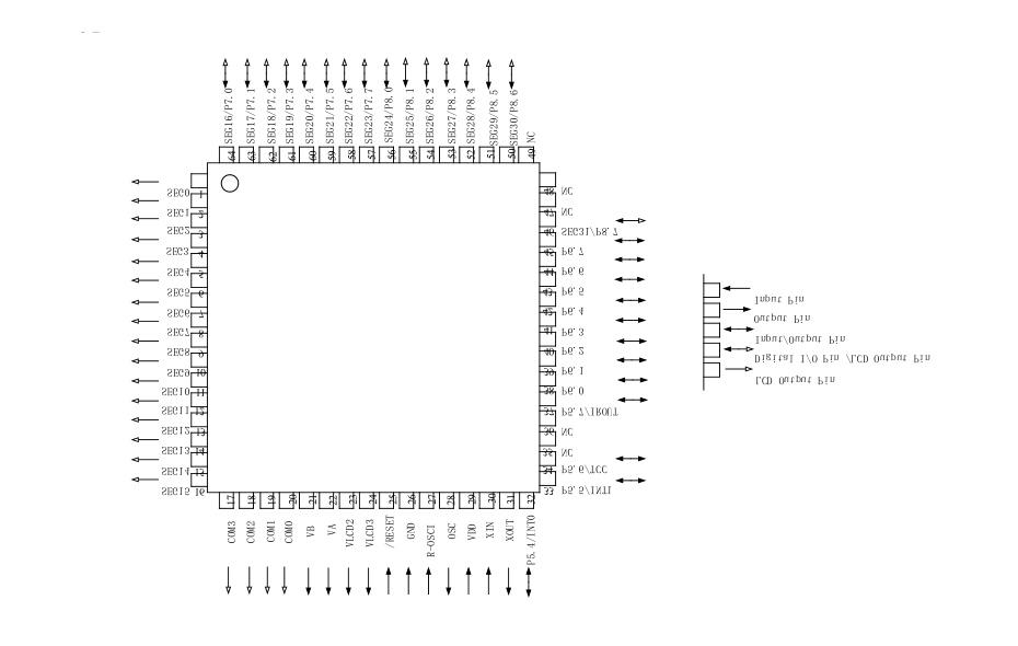LQFP64引脚图