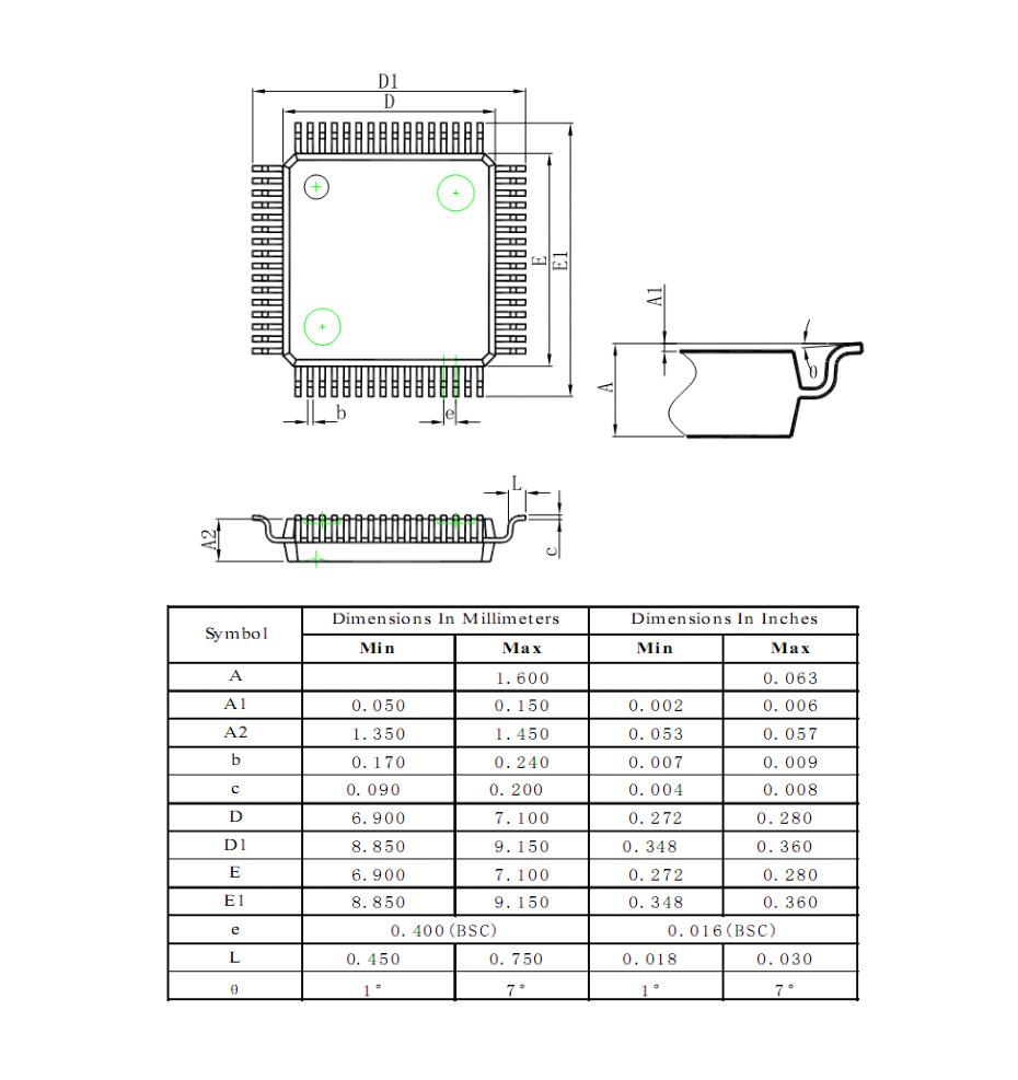 LQFP64(7×7)外形图与封装尺寸