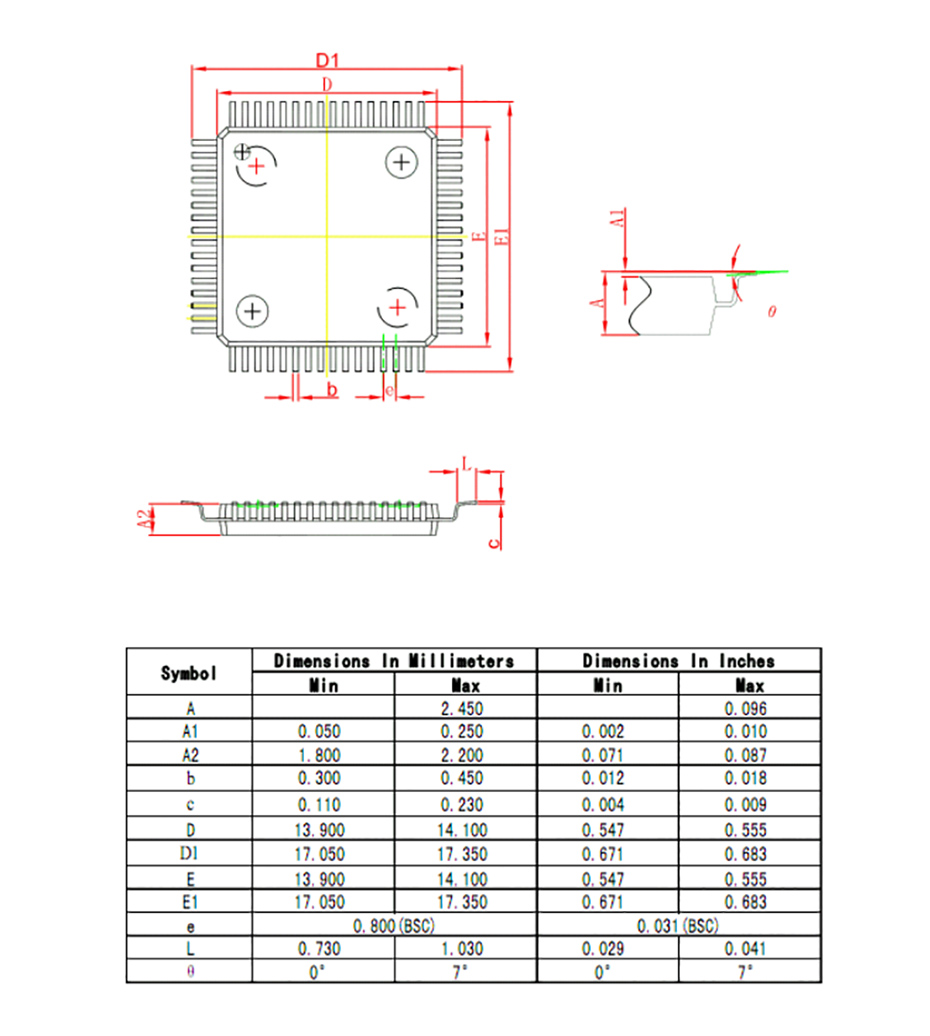 QFP64外形图与封装尺寸