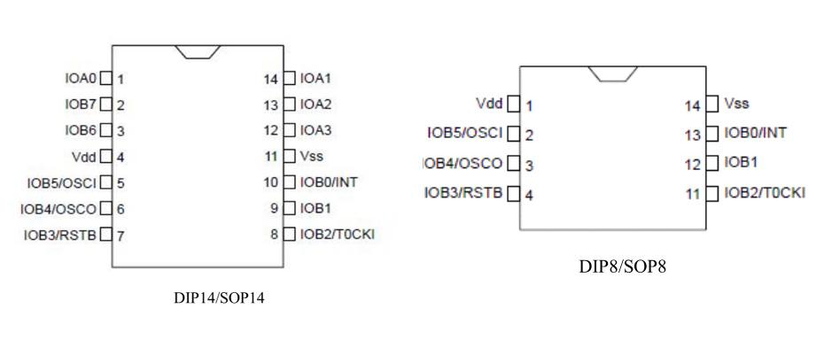YF153AB引脚排列图