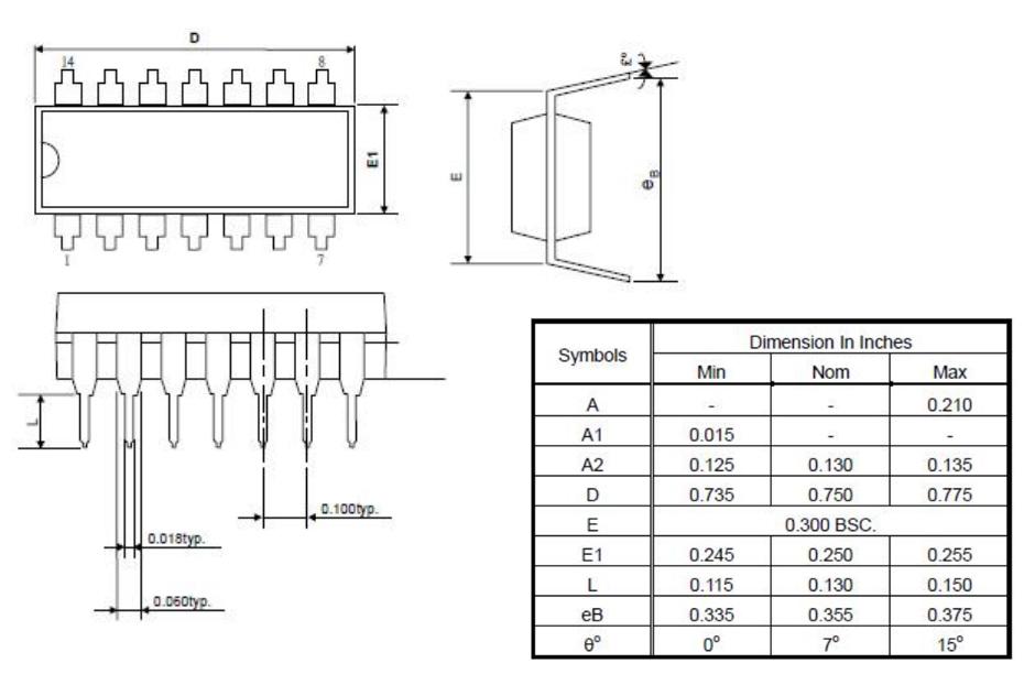 DIP14外形图与封装尺寸