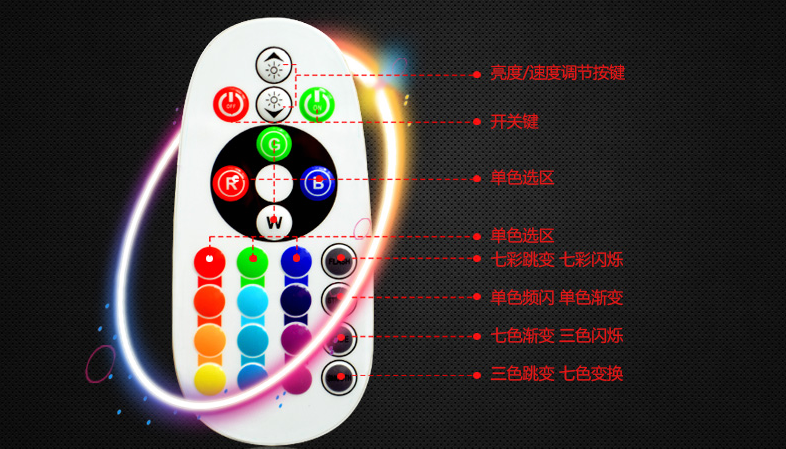 RGB控制器方案开发