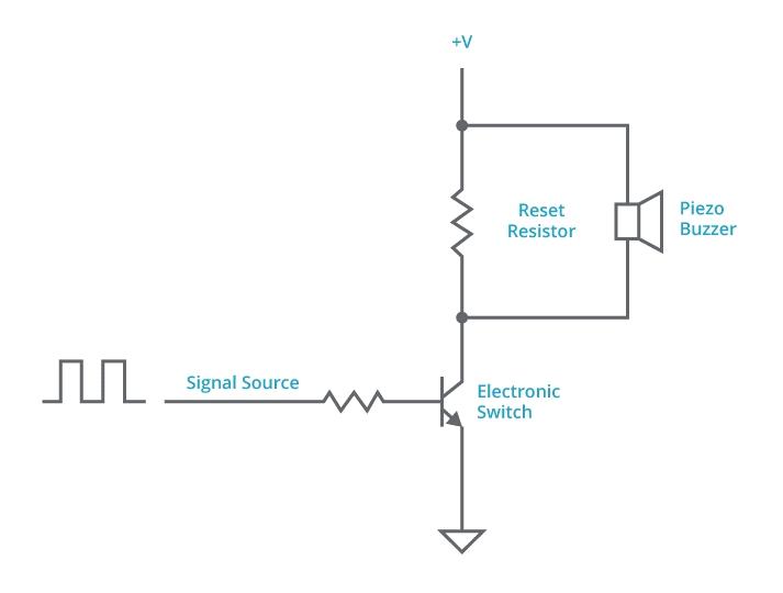 基本驱动器电路