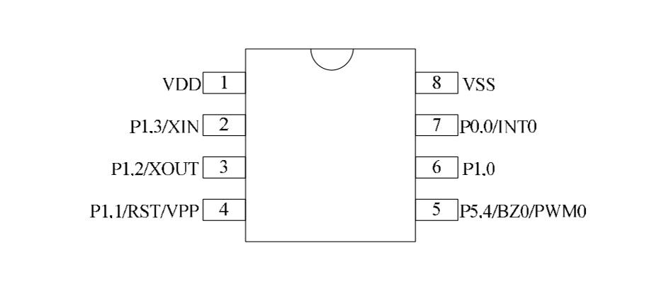 SOP8-DIP8引脚排列图
