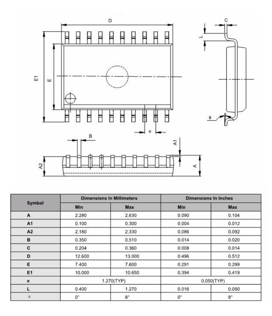 SOP20外形图与封装尺寸