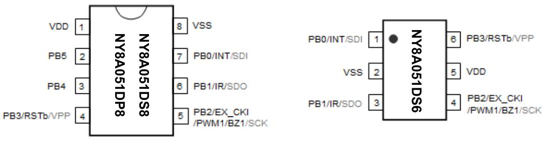 SOP8与SOT23-6封装
