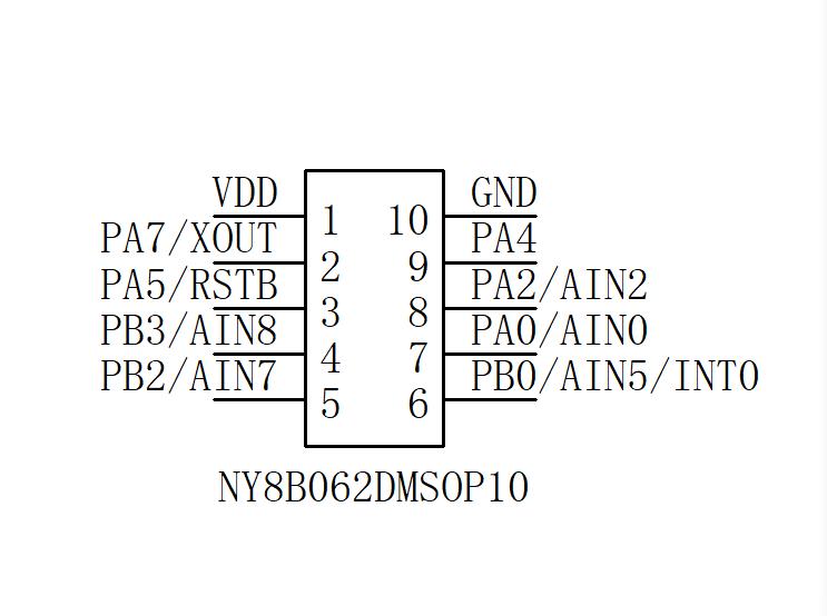 62DMSOP10
