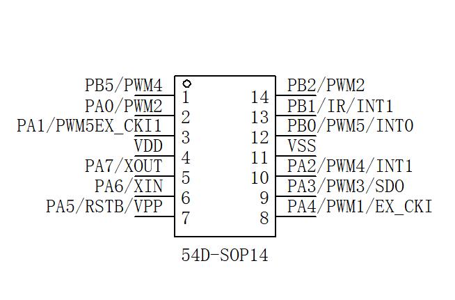 54DSOP14标准